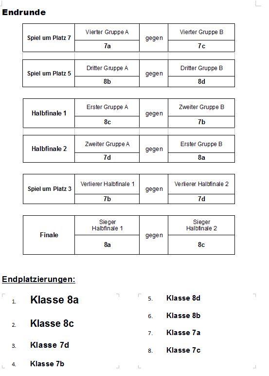 2014-07-10 Völkerballturnier